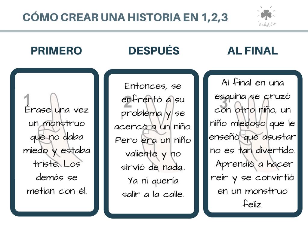 Cómo Crear Una Historia Y Estructurar Frases En 123
